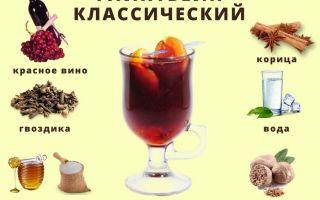 Глинтвейн: состав и основные принципы приготовления напитка, классический рецепт