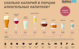Сколько калорий в пиве — сравнительные характеристики и калорийность разных видов пивного напитка, мнение диетологов