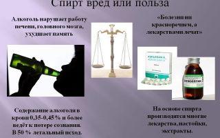 Химическая формула самогона: состав готовой браги и виды самодельного алкоголя, технология изготовления напитка