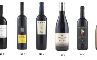 Белое сухое вино: как выбрать правильно, рейтинг сладких и полусладких напитков