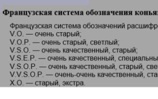 Что означают буквы Vsop, vs, xo на коньяке — маркировка и классификация коньяков выдержке и другим характеристикам