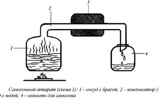 Устройство самогонного аппарата: принцип и схема работы, виды и типы устройств