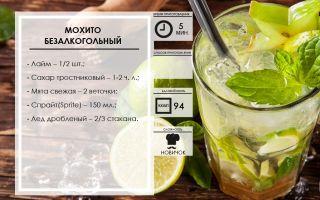 Мохито: правильные пропорции ингредиентов, как сделать алкогольный и безалкогольный коктейль