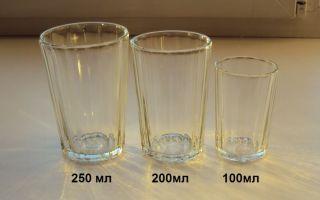 Стопка водки: сколько грамм, миллилитров в рюмке, как правильно измерить объем тары для алкоголя