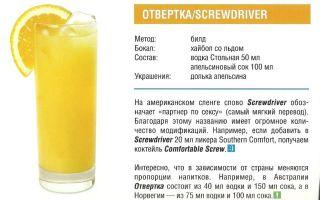 Отвертка коктейль: разновидности и правила приготовления напитка, как правильно подавать