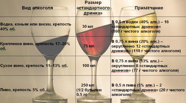Можно ли выпивать алкоголь при температуре