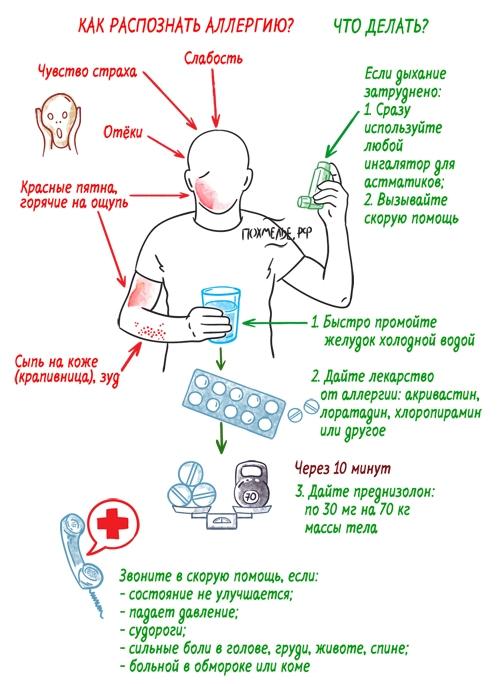 Аспирин после алкоголя: можно ли пить ацетилсалициловую кислоту перед и после употребления