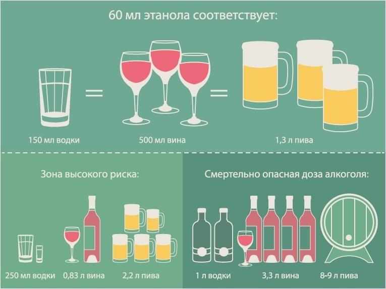 тест на алкоголизм с картинками все позы для